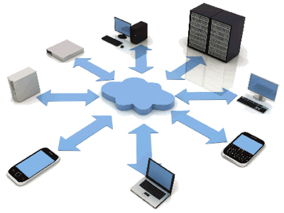 Cloud Storage is the preferred method of data backup